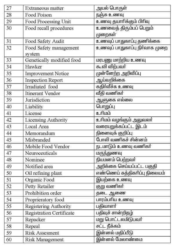 FSSA – TAMIL TRANSLATION OF SOME WORDS | FOOD SAFETY NEWS-உணவே