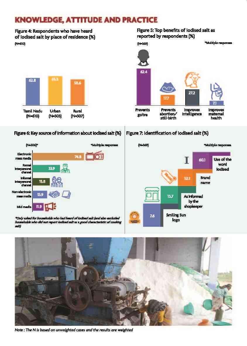 Factsheet_Tamil Nadu_Page_6